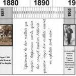 Atatürk ün hayatı eserleri ve hizmetleri